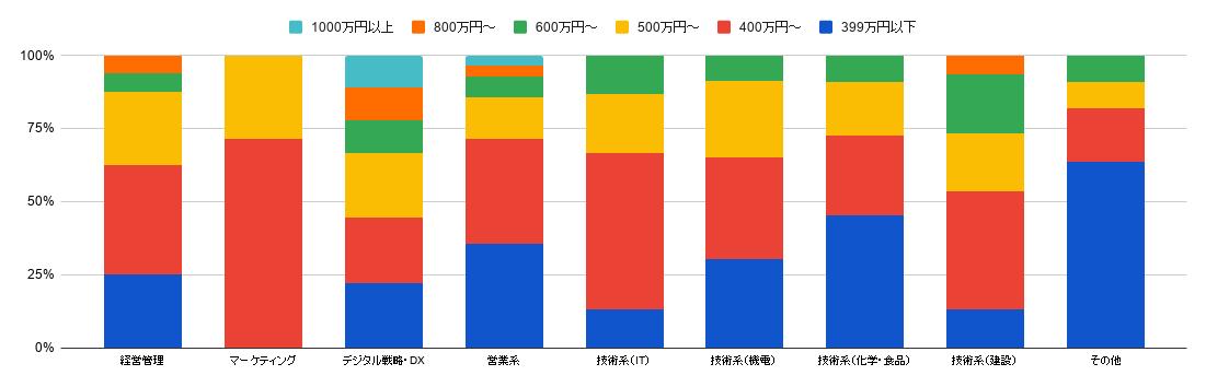 求人動向調査_三重_202104 (3).png