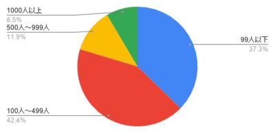 三重chart (2).png