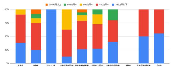 三重chart (3).png