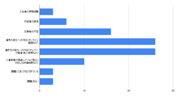 三重chart (8).png